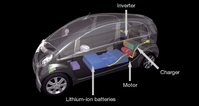 how electric vehicles work pdf