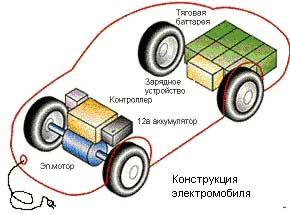 Эл схемы электромобилей